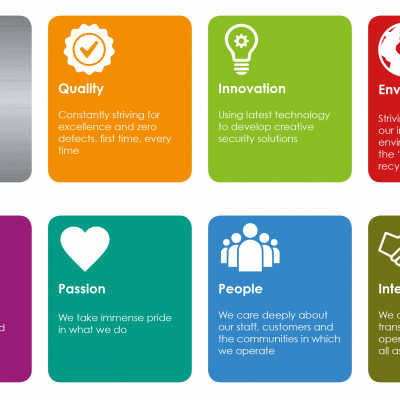 Defining the DNA of your Business – Values Framework Day